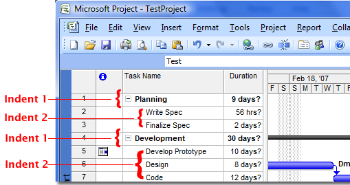 Microsoft Project Task Hierarchy
